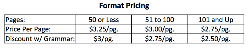 Format Pricing